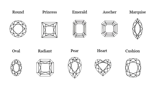 Diamond cut shapes